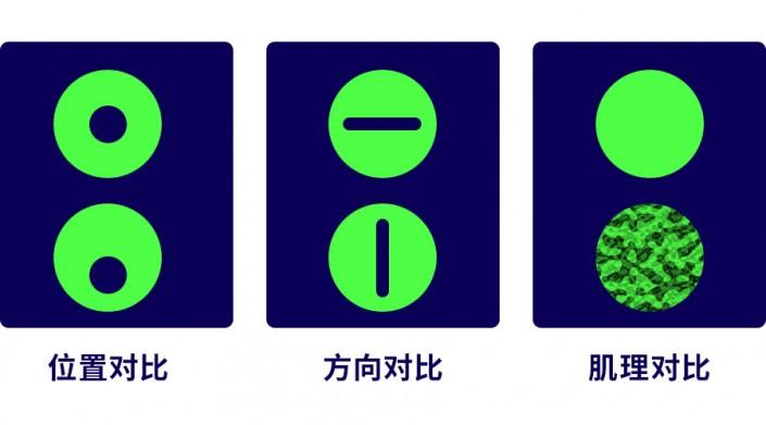 排版教程,講解排版中的對比與對齊_www.16xx8.com