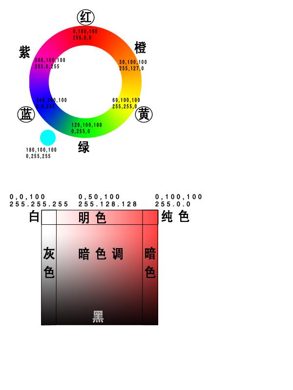 色彩知识,色彩分析的总结_www.16xx8.com